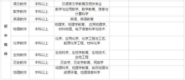 松桃百姓网:2019铜仁松桃县群希学校教师招聘教师172人实施方案(招满...