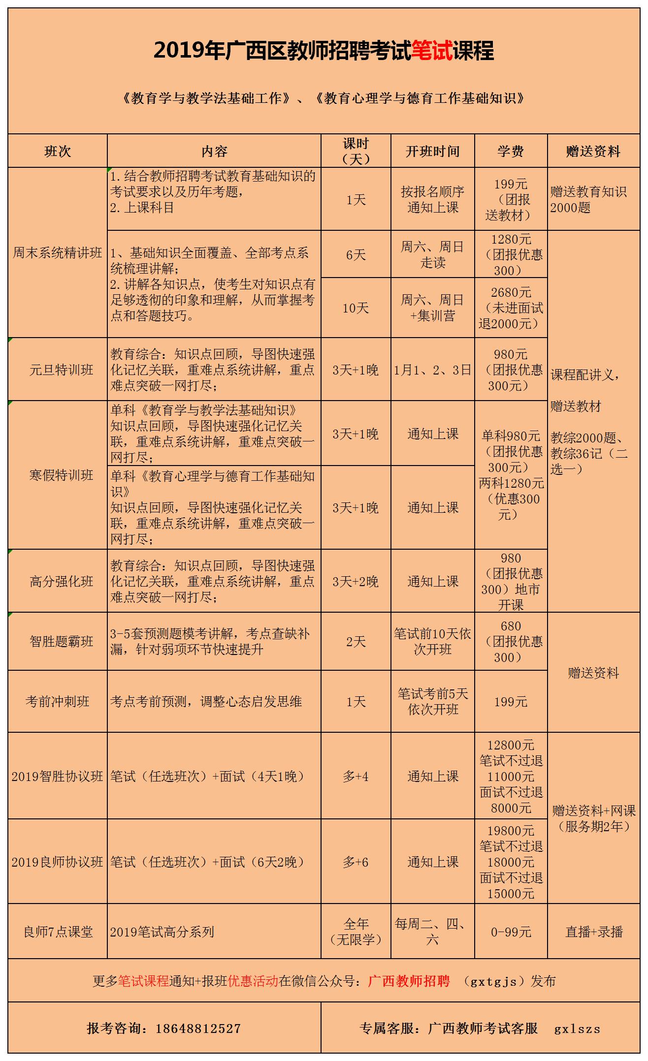 广西2019年教师招聘笔试课程.png
